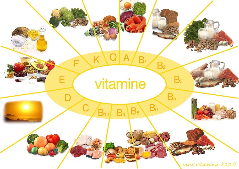 integratori di vitamine utili